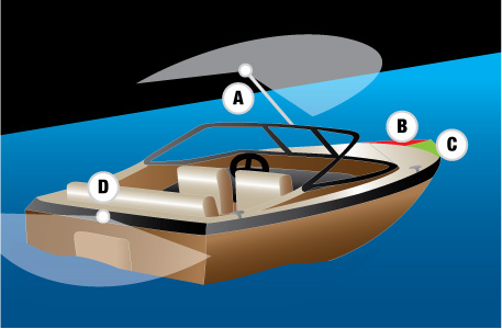 examen de pratique examen et permis de bateau. Black Bedroom Furniture Sets. Home Design Ideas